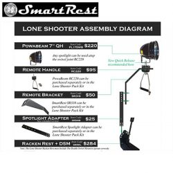 SmartRest Lone Shooter Kit.